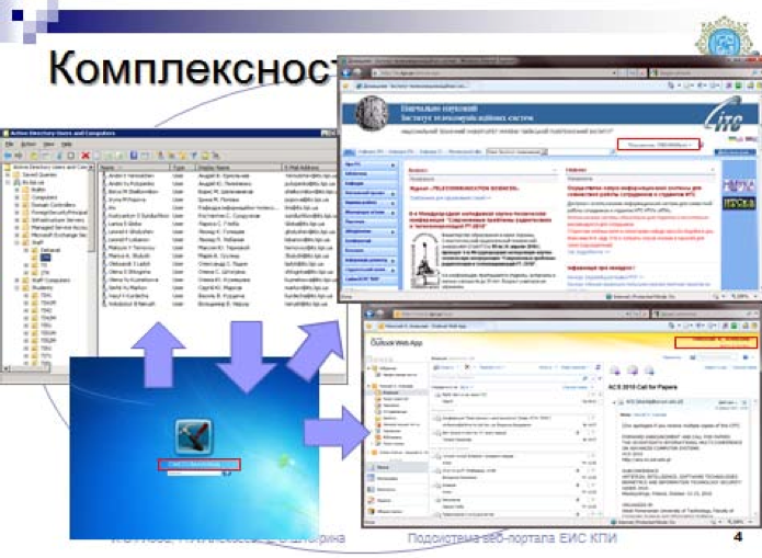 Макет єдиного програмного та інформаційного середовища