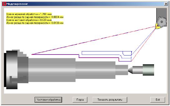 Інтерфейс інтегрованої CAD/CAM системи автоматизованого програмування