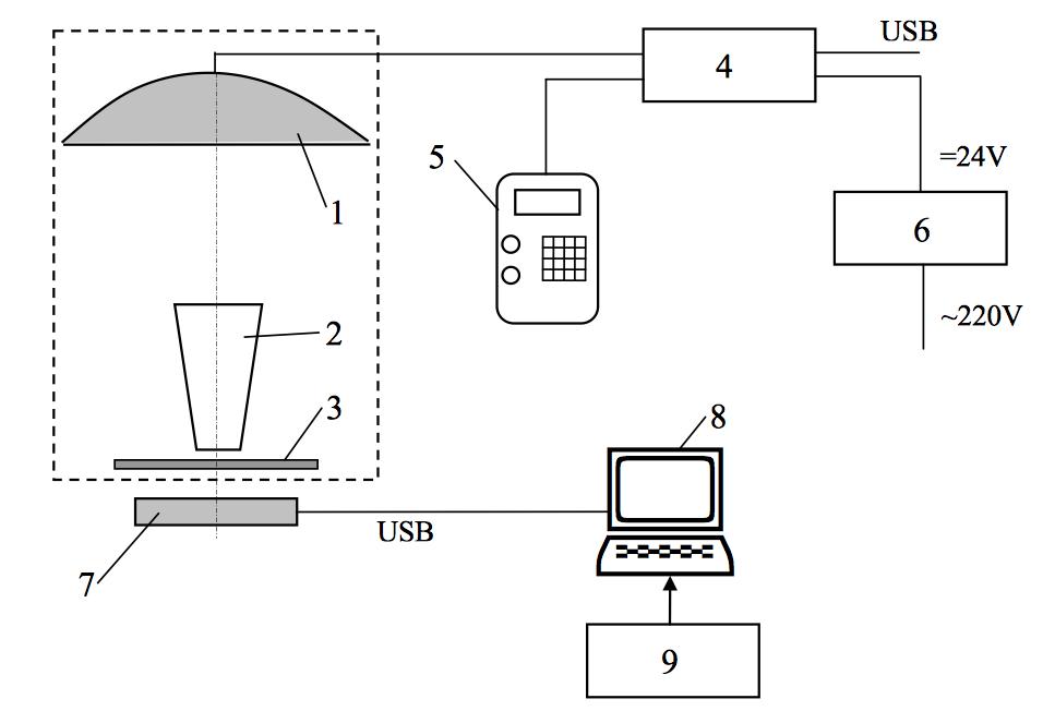 Блок-схема дослідного зразка СЛОЗ-ФДТ