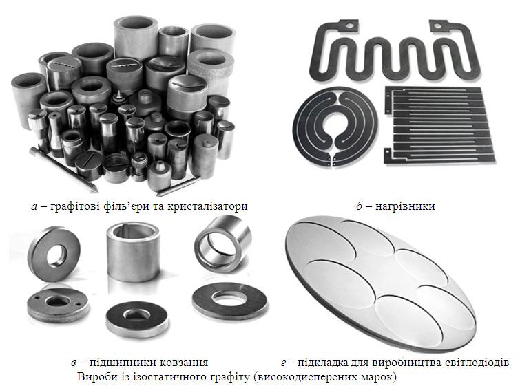 графітові філь'єри та кристалізатори, нагрівники, підшипники ковзання, підкладка для виробництва світлодіодів