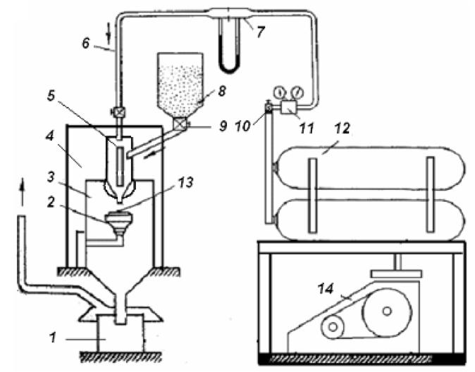 Схема установки для виробування матеріалів на газоабразивний знос