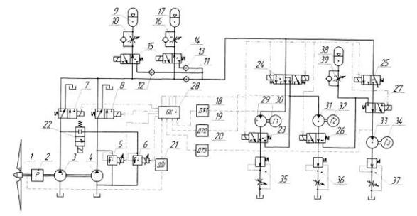 Схема адаптивної гідравлічної системи відбору потужності до вітродвигуна, яка забезпечує 7 рівнів номінальної потужності за рахунок послідовного та/або паралельного підключення споживачів