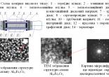 Regularities of quasihydrostatic compression influence on  structure and mechanical properties of crystalline metal-like  substances and quasicrystalline metallic materials