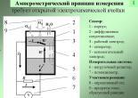 Амперометричний принцип вимірювання