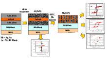 підвищення щільності магнітного запису