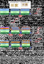 Схема розробки