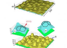 розташування гексагональних, переважно орієнтованих ділянок поблизу вершин двох типових пірамідальних піків