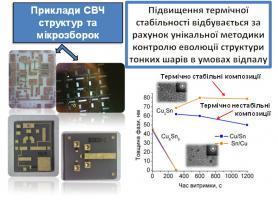 Термічна стабільність та експлуатаційна надійність нанорозмірних металевих плівок на діелектриках та напівпровідниках