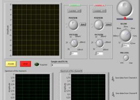 Загальний вигляд лицьової панелі віртуального приладу синхронного багатоканального зчитування даних АЦП E14-140