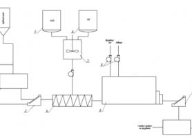 Рисунок 1 Технологічна схема виробництва комплексного коагулянту