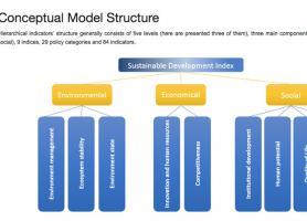 Концептуальна схема моделі