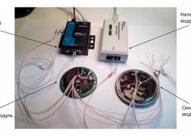 Розподілені системи збору експериментальних даних на базі віртуальних ІР-модулів