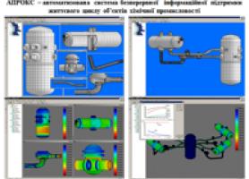 Інтерфейс автоматизованої системи безперервної інформаційної підтримки життєвого циклу об'єктів хімічної промисловості